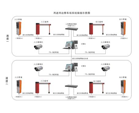 停车场闸机 取卡式停车场管理系统 免取卡停车场管理系统 6 ,主要